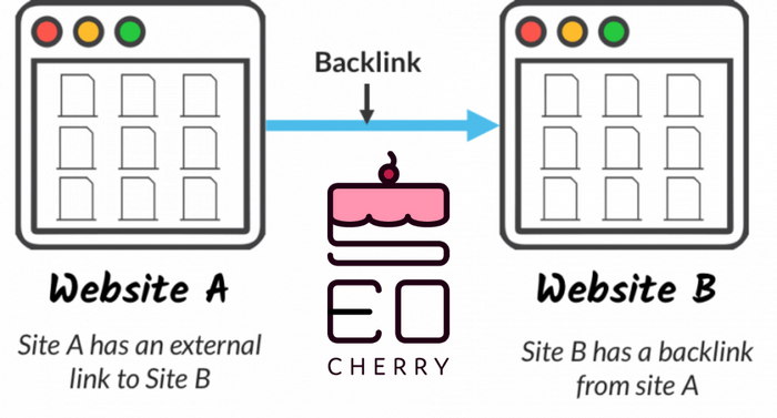 backlink seo bucuresti site